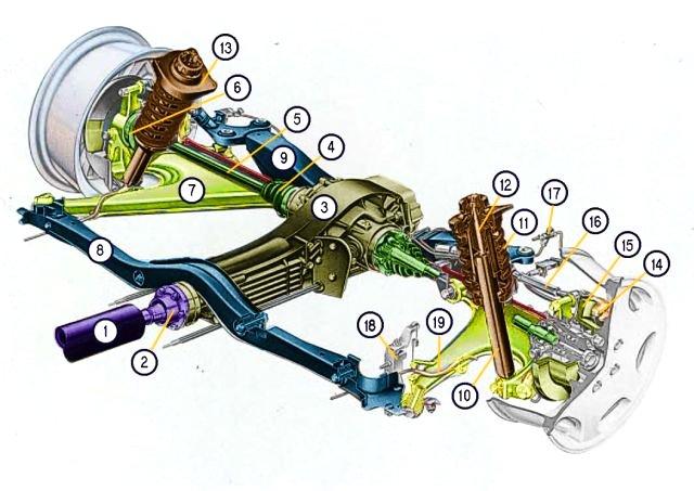 Audi100 Selbst Doku De Main Uebersicht Aller Fahrwerkskomponenten C 4
